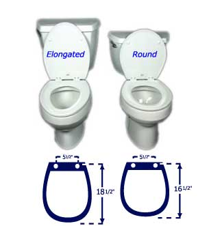 round front toilet dimensions. Approximate dimensions for toilets 3 Different Flushing Actions Toilets  Clearwater Plumbers